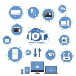 Internet of Things Training (IoT)